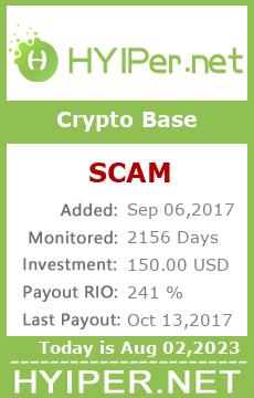 Monitored by hyiper.net
